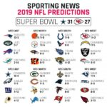 sporting-news-picks-the-nfl-2019-division-winners