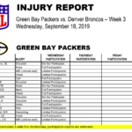 wednesdays-injury-report-in-advance-of