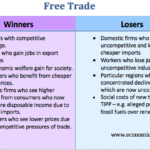 winners-losers-and-those-in-between