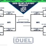2019-nfl-conference-championship-round-weekend