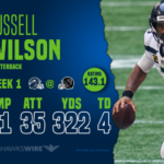Vote Seattle Seahawks QB Russell Wilson for FedEx...