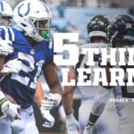 Top takeaways from the Colts' 2020 Week 1 loss to...