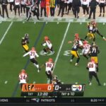 Tomlin Vows To Improve Steelers' Struggling Run...