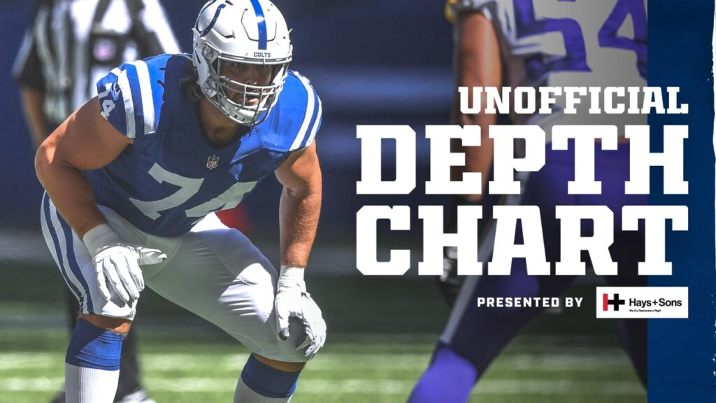 Check out the Colts' unofficial depth chart for...
