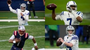 2021 free agent preview: Denver's options at...
