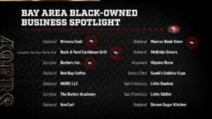 Bay Area Black-Owned Business Spotlight