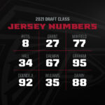 jersey-numbers-for-2021-nfl-draft-class