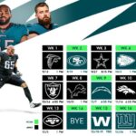 the-3-most-exciting-matchups-from-the-2021-eagles