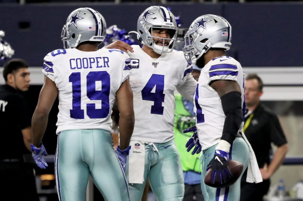 What are the 2021 Dallas Cowboys top positional...