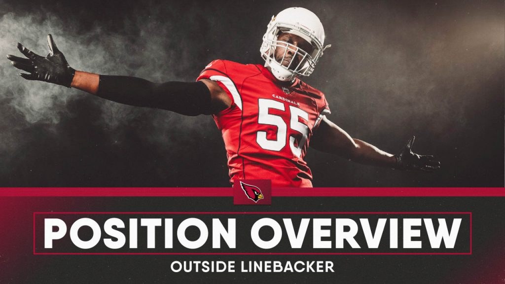 Cardinals Position Overview 2021: Outside...