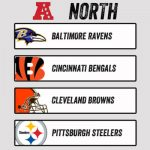 afc-north-over-unders-playing-chicken-with-the